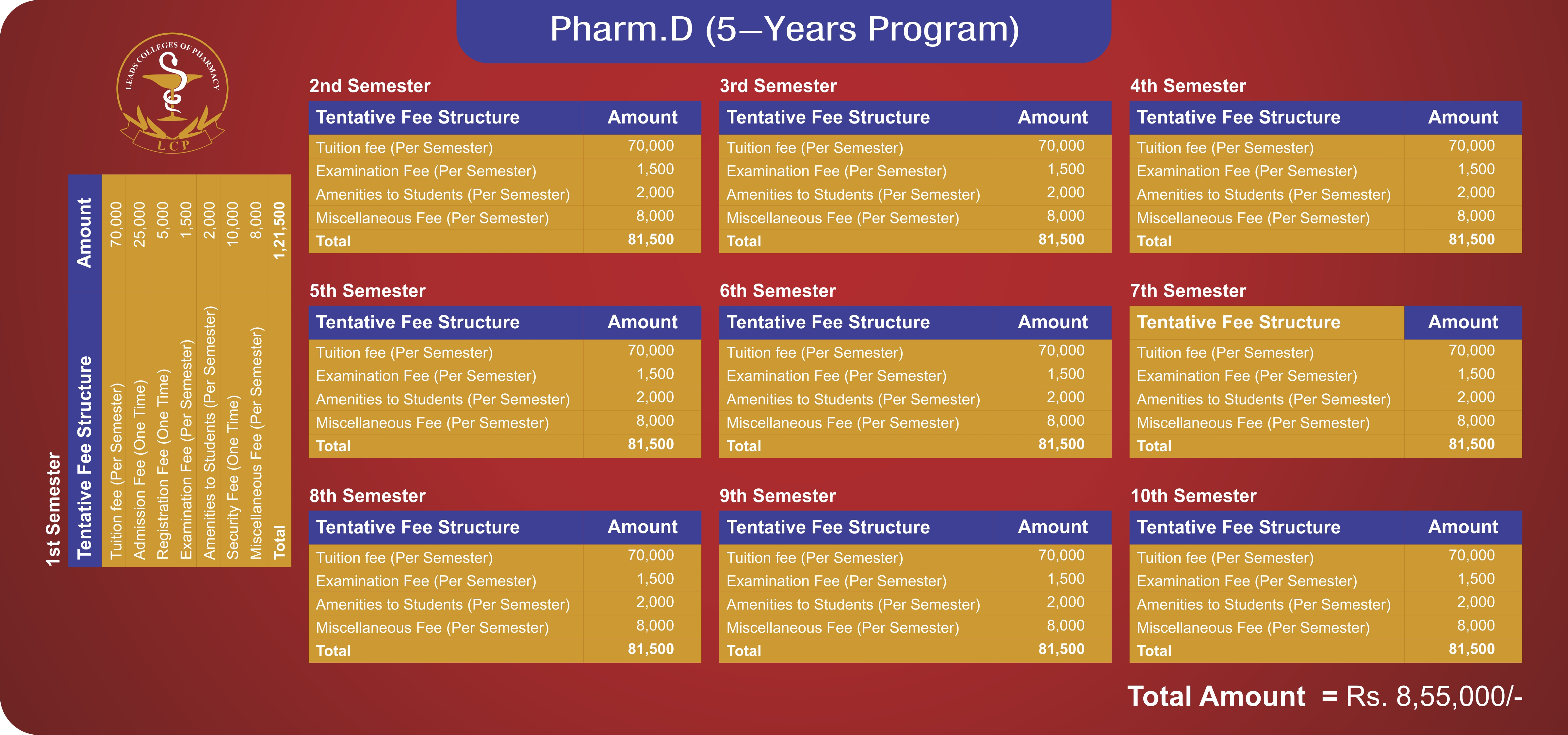 Fee Structure – Admissions